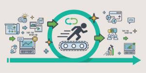 Enterprise Low-code: Rapidity - Agility - Cost Efficiency 3