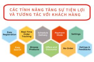 Grocery Delivery App Va Cac Tinh Nang Chinh Cua App 3