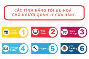 Grocery Delivery App Va Cac Tinh Nang Chinh Cua App 4