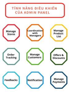 Grocery Delivery App Va Cac Tinh Nang Chinh Cua App 5