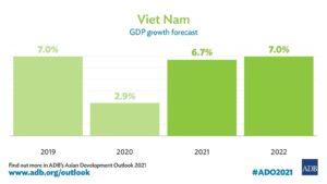 10 Benefits Of Outsourcing Software Development In Vietnam 7