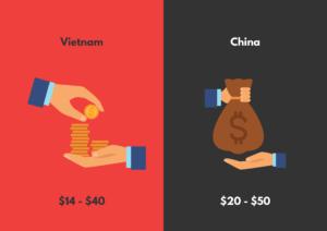 Outsourcing software development Vietnam & China Comparison 2